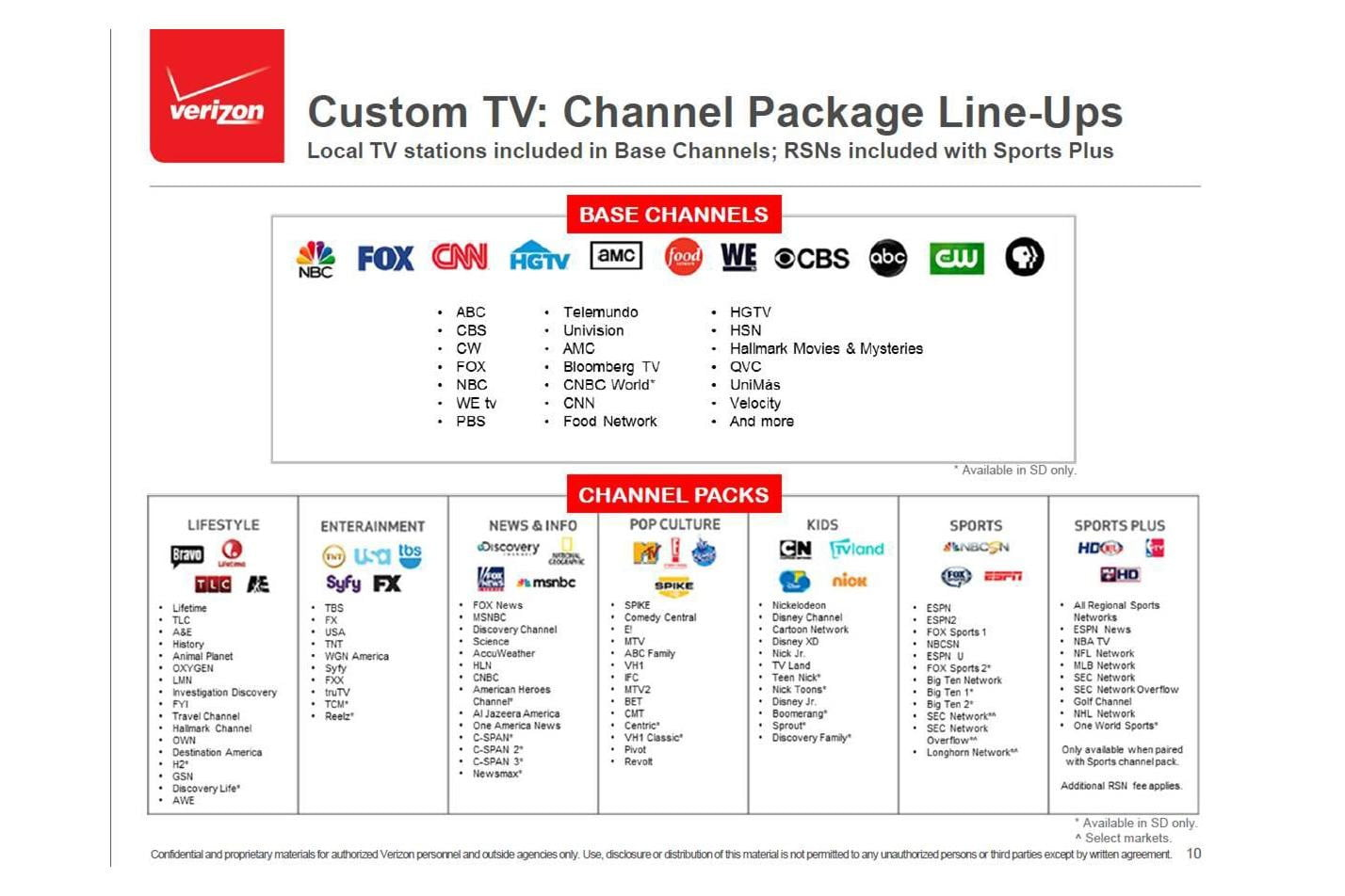 Verizon announces custom fios tv package digital trends Home tv channel