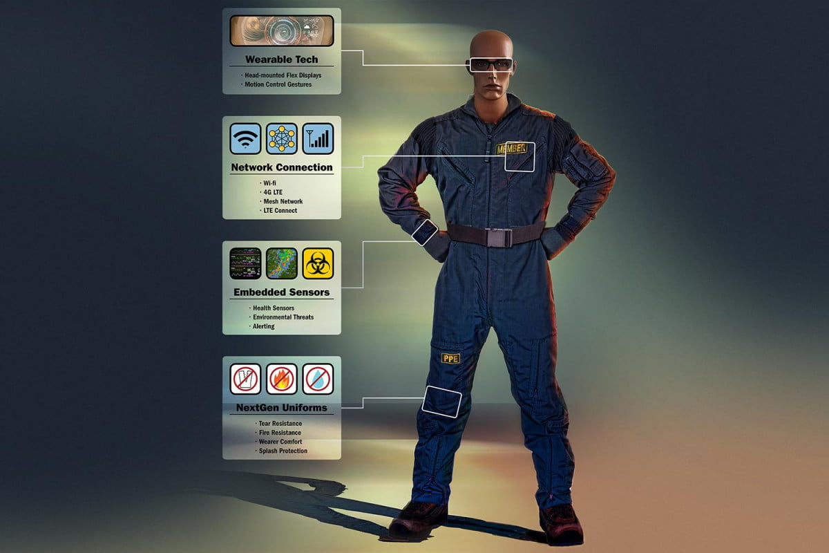 introducing apex homeland securitys next generation first responder suit dhsst nexgen poster