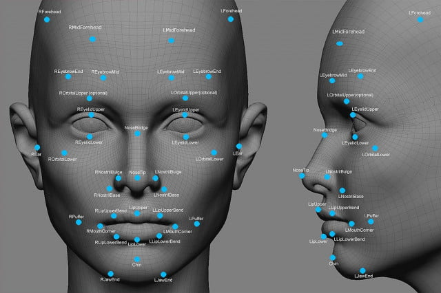 Digital face recognition