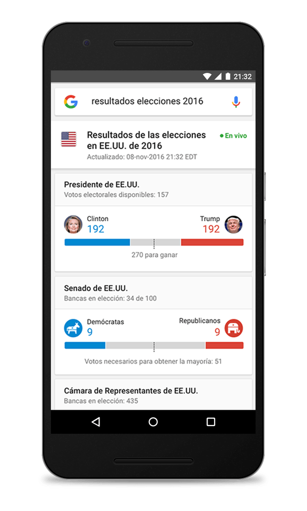 google_elections_results_-_spanish