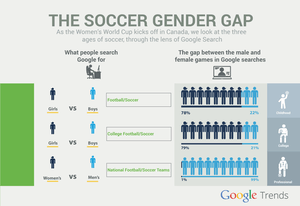 soccer-and-gender-infographic-subhead2