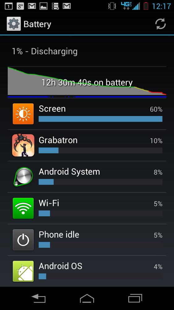 Droid RAZR MAXX HD review screenshot battery test 1 motorola android phone