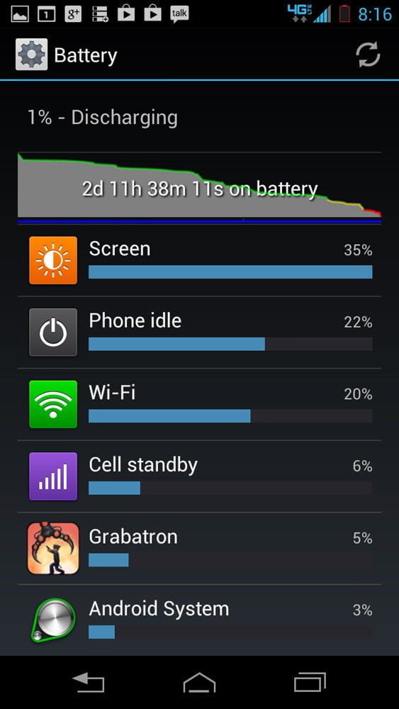 Droid RAZR MAXX HD review screenshot battery test 2 motorola android phone