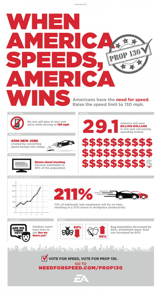 Need For Speed New York Times ad