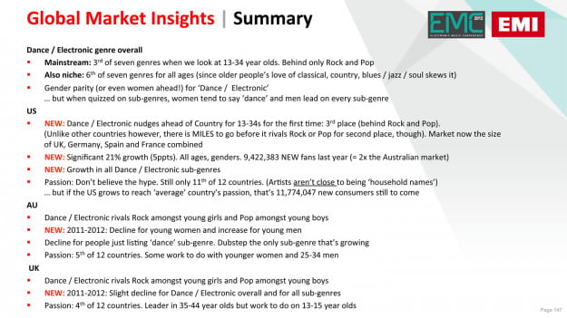 emi-global-market-insights-summary