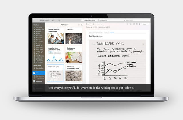 evernote free tier two devices price hikes mac app