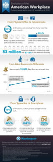 Evolution-American-Workplace-Infographicv1