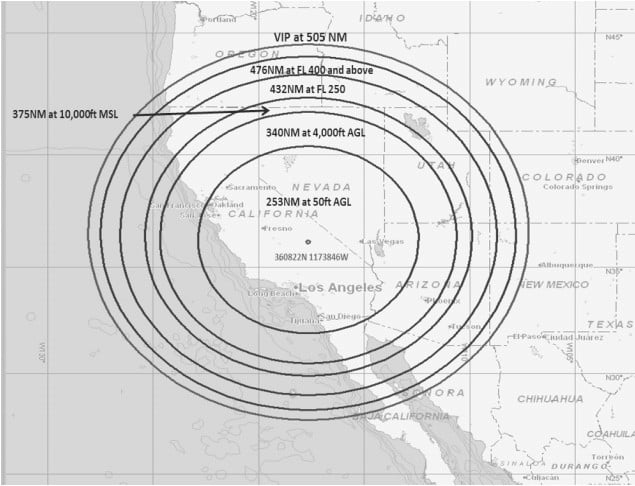 Expected flight levels where the jamming will reach during the tests.