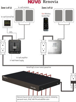 file fe0e0b45c210e7937cd3f40ce3e2ce03 nuvo home audio wiring diagram home wiring and electrical diagram nuvo simplese wiring diagram at virtualis.co