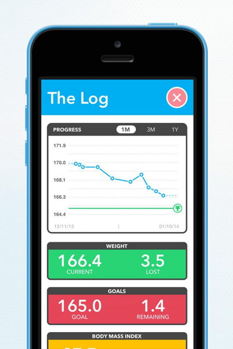... Fit Review: A Weight Loss App That Yells At You | Digital Trends