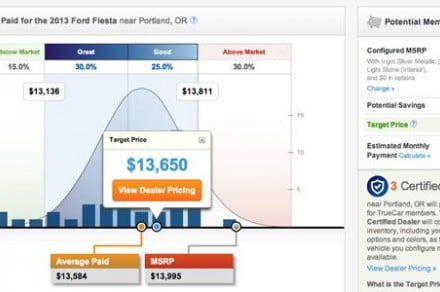 ford fiesta pricing buying a car online