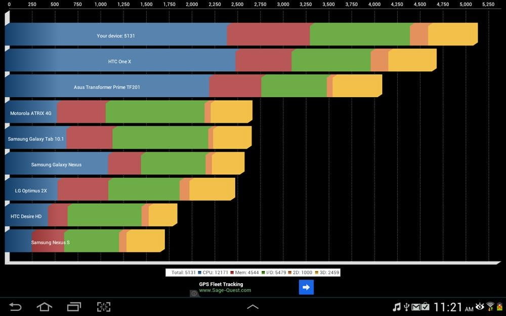 galaxy note 10.1 tablet review stats screenshot samsung tablet