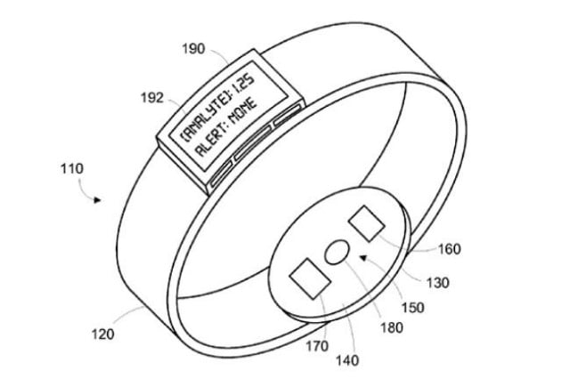 google patent wristband detects cancer wearable