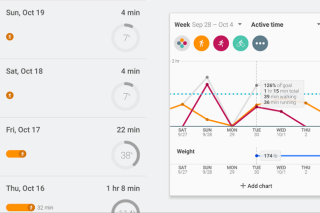 google fit header
