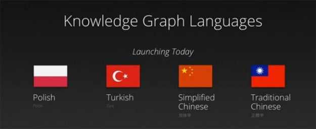Google IO 2013_search_new languages