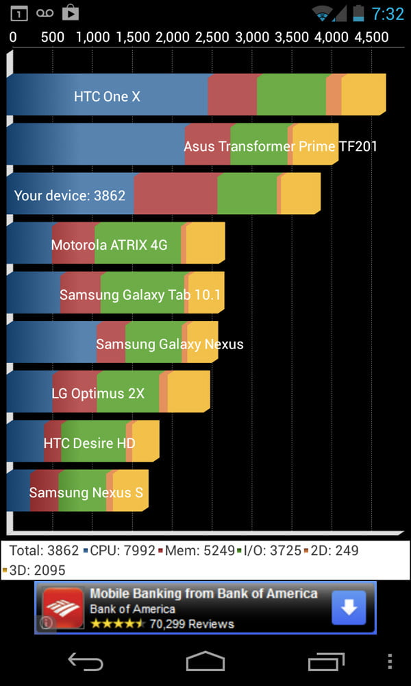Google Nexus 4 Review screenshot benchmarks android phone