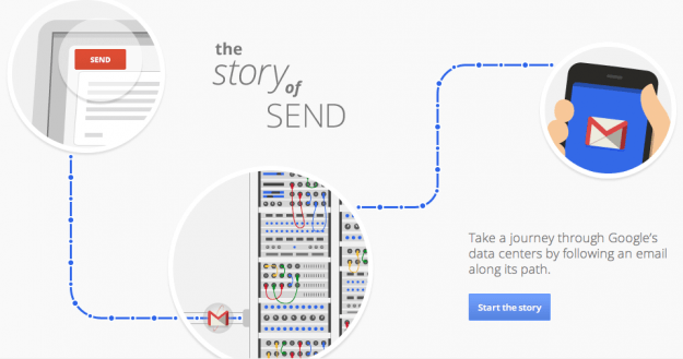 Story of Send e-mail network