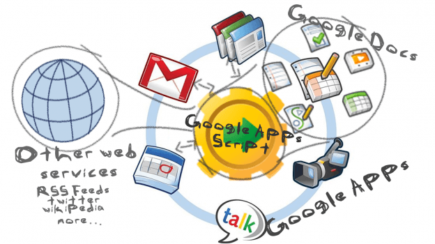 Google Apps Graphic