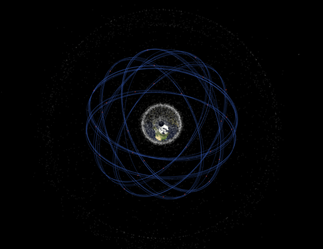 The United States GPS satellite network
