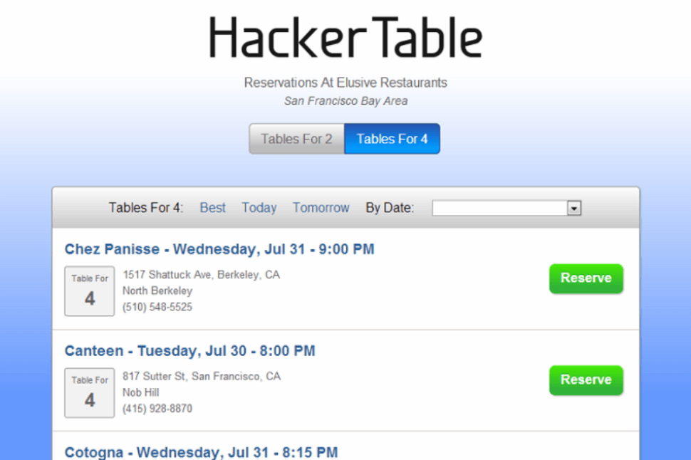hacker table done