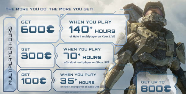 Halo 4 Xbox Live Rewards