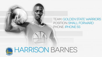 Harrison Barnes player card