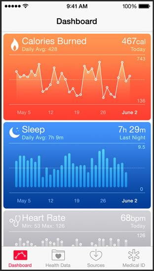 apple health news screen healthdata