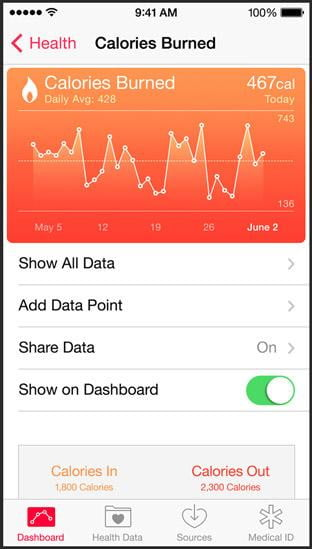 apple health news screen medical id