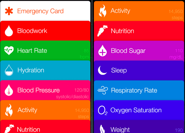 apple health blood checking healthbook
