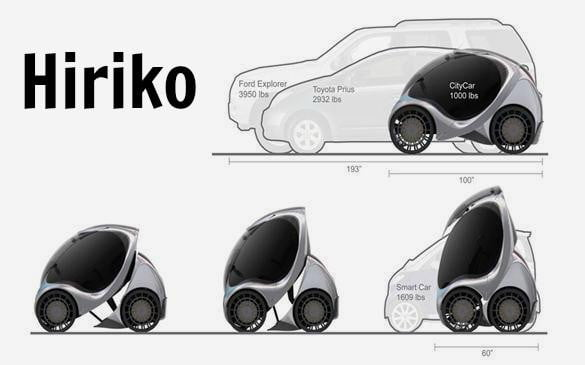 Hiriko Folding Car Price