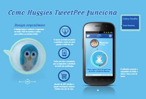 Huggies Tweetpee smartphone notifications