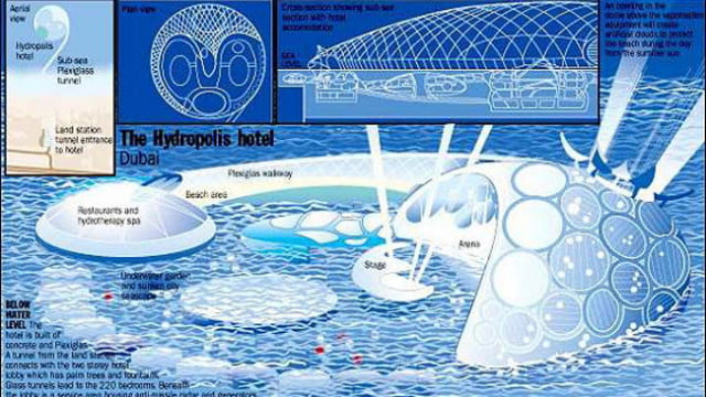 Hydropolis-Underwater-Hotel-and-Resort,-Dubai_