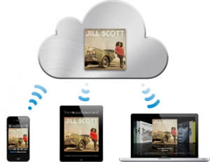 icloud device syncing
