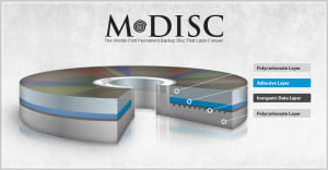 M-Disc-layers