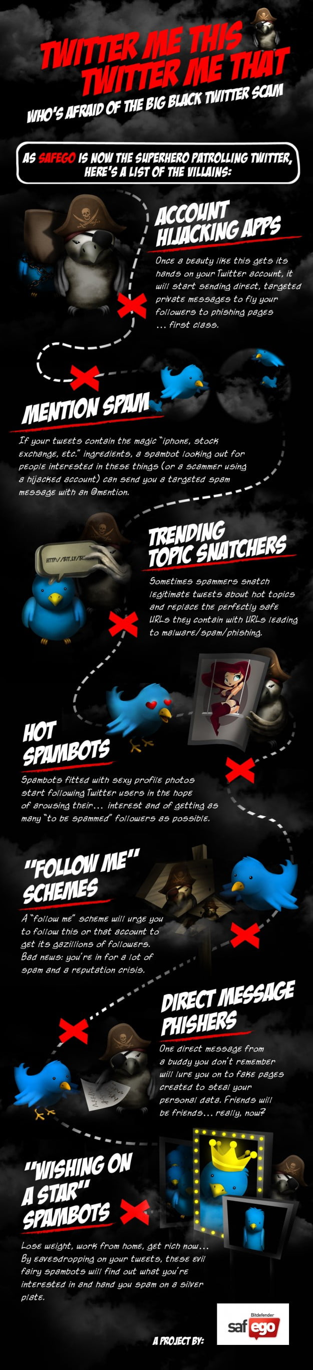 infographic twitter_02