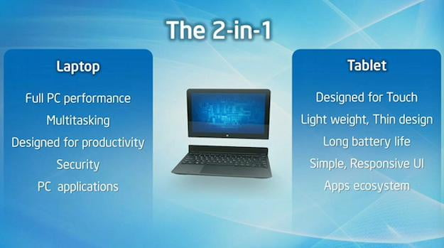 Intel 2 in 1 Haswell chart