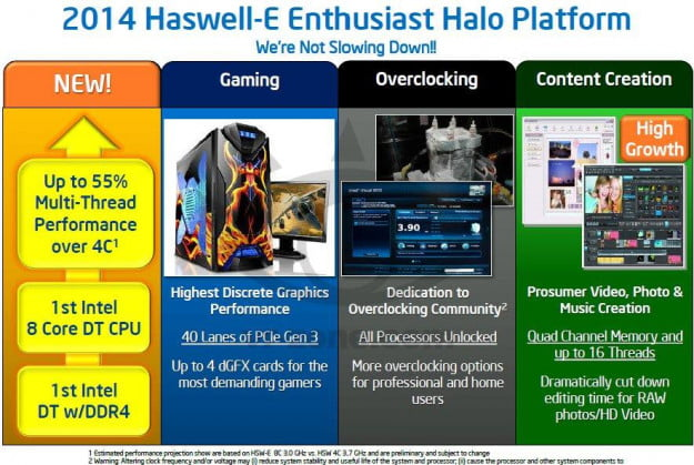 Intel Haswell-E3_vr-zone