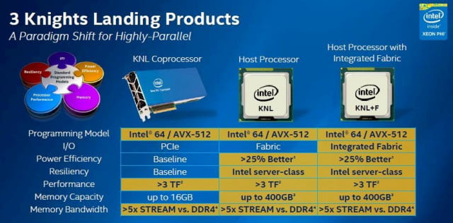intel-knights-landing-skus