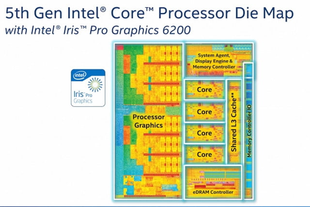 intel clears up socketed skylake edram confusion inteldiemap