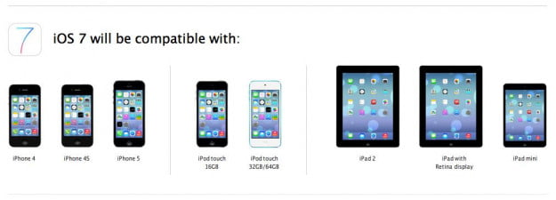 ios 7 devices
