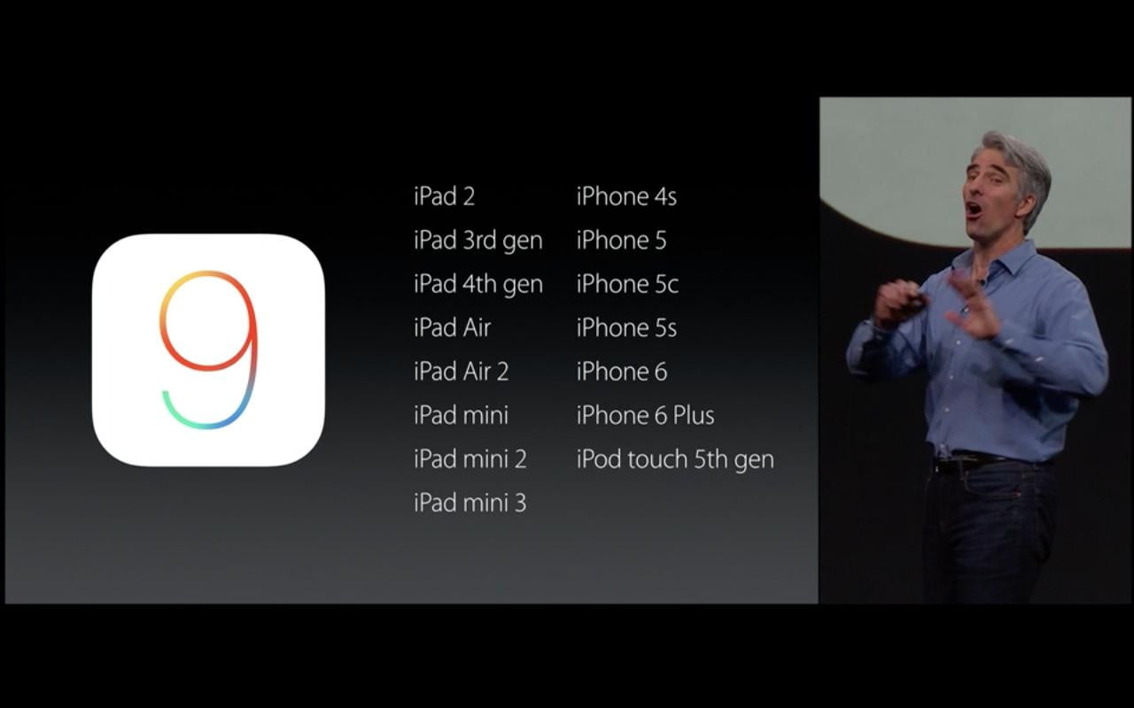 8 new features to look out for in the IOS 9 - Image 2