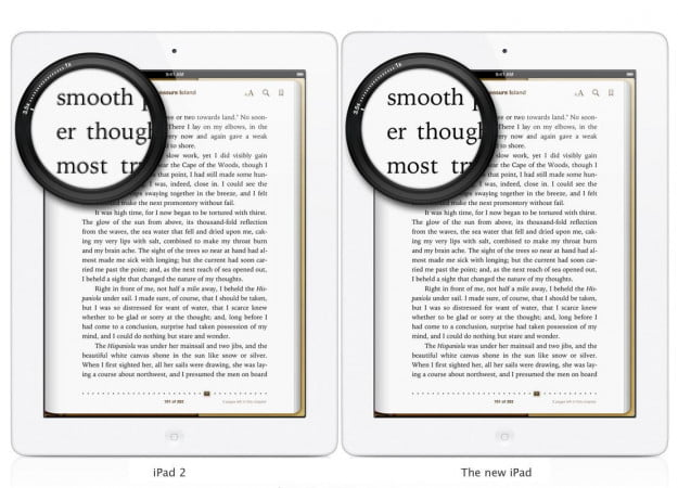 "iPad ""retina"" display comparison"