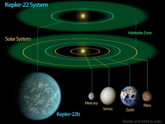 Kepler-22b-diagram