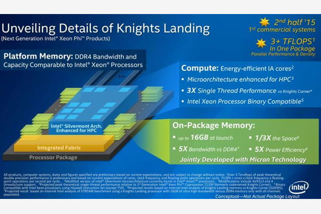 intel is bringing its  core super computing chip to workstations knightslanding
