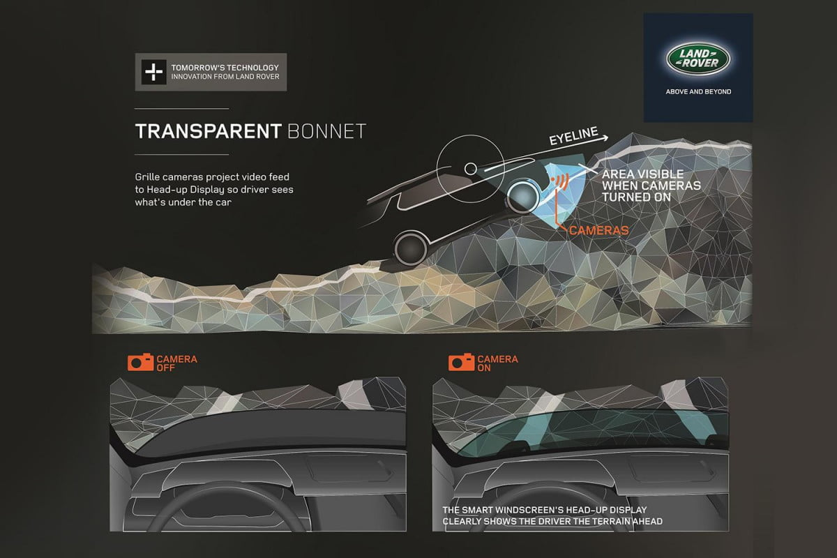 land rover vision concept showcases transparent hood technology