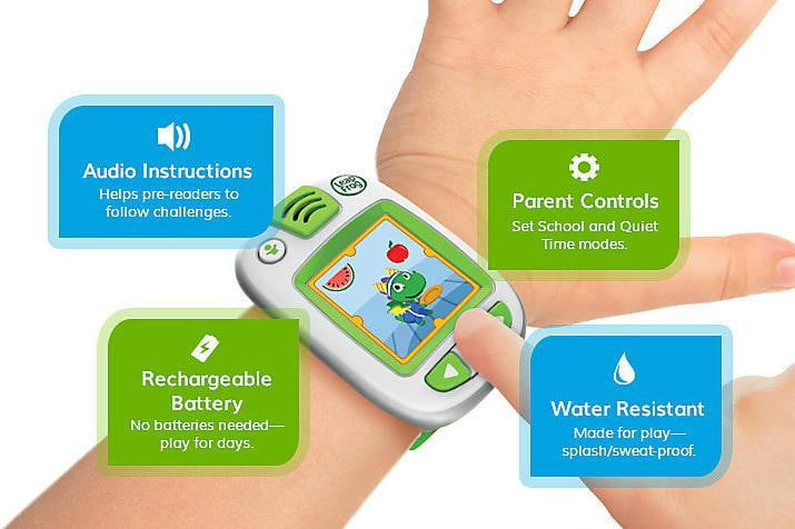 LeapBand: A wearable gadget for kids to make them even ...