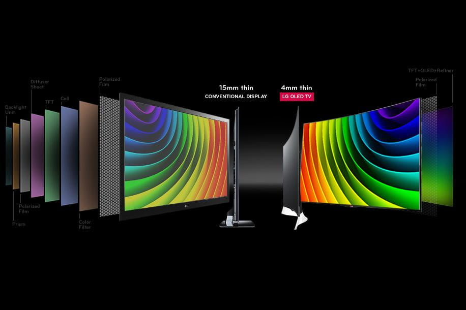 oled vs led which kind of tv is better digital trends. Black Bedroom Furniture Sets. Home Design Ideas