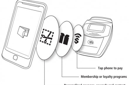 ISIS NFC sales transactions drawing (Nov 2010)