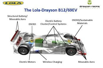 Lola Drayson B12 Batteries