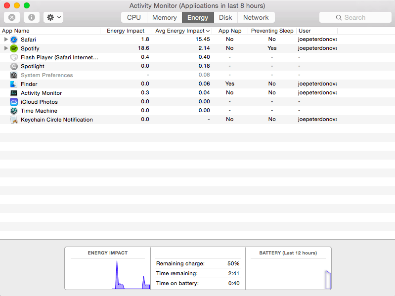 mac activity monitor